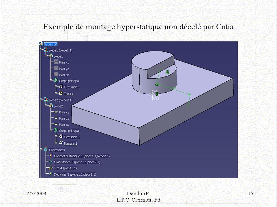 Exemple de montage hyperstatique non décelé par Catia