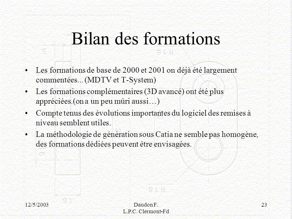 Daudon F. L.P.C. Clermont-Fd