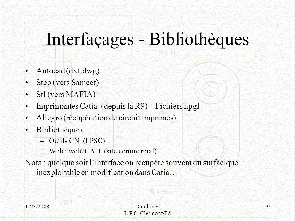 Interfaçages - Bibliothèques