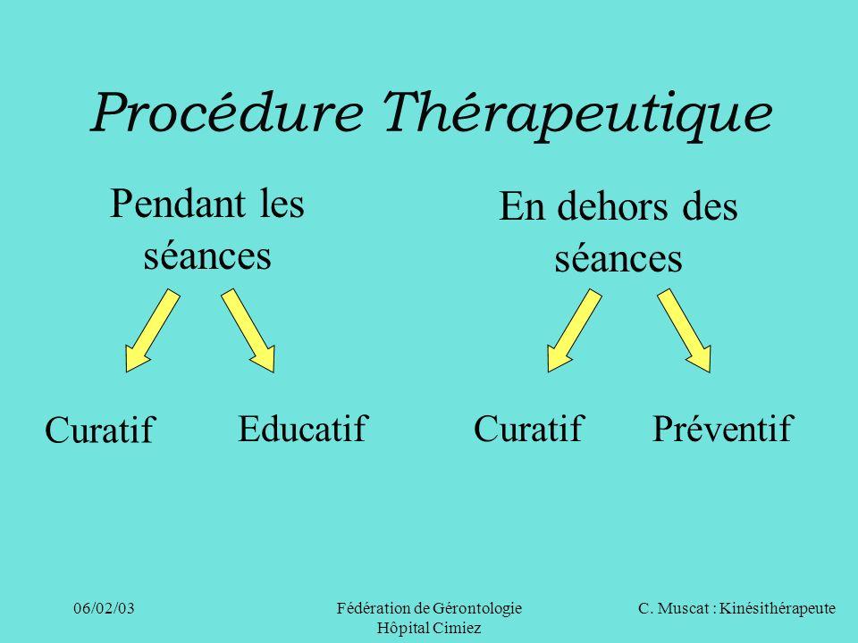 Procédure Thérapeutique