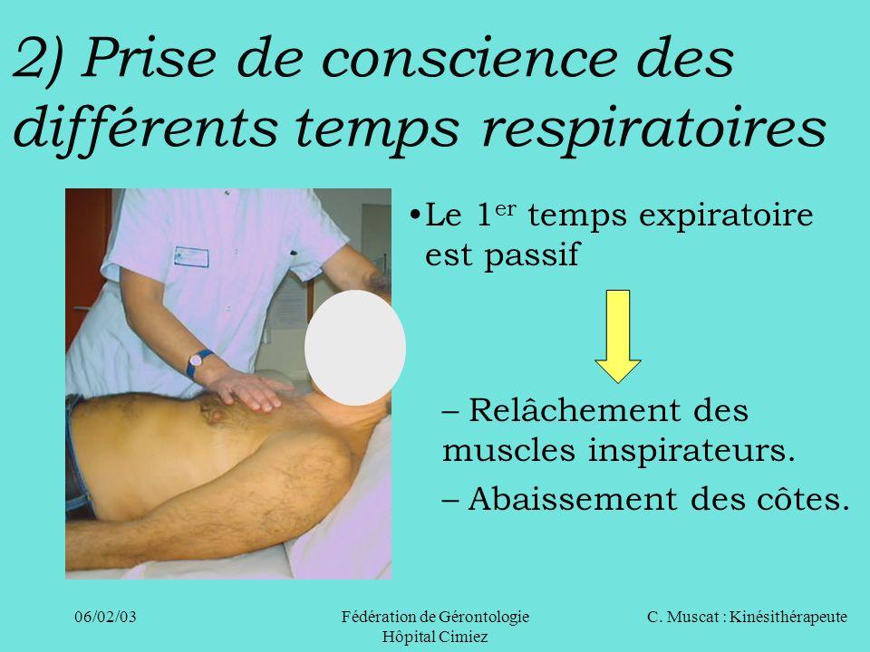 2) Prise de conscience des différents temps respiratoires