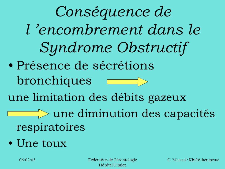 Conséquence de l 'encombrement dans le Syndrome Obstructif