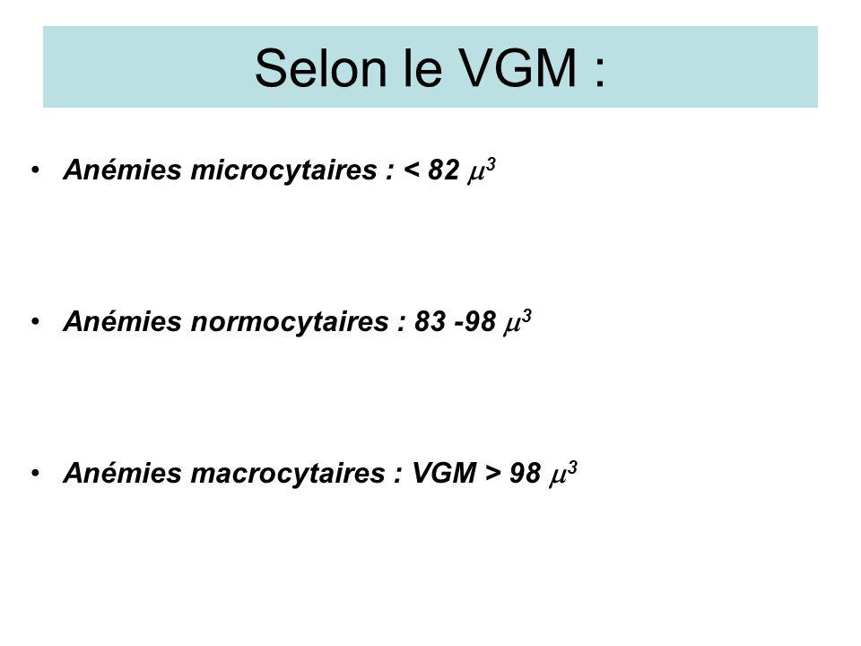 Selon le VGM : Anémies microcytaires : < 82 m3