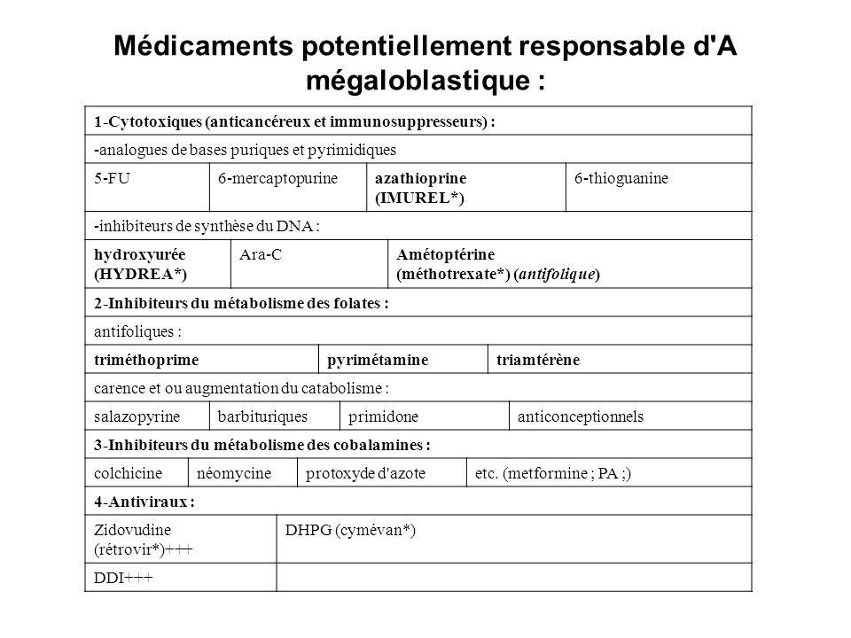 Médicaments potentiellement responsable d A mégaloblastique :