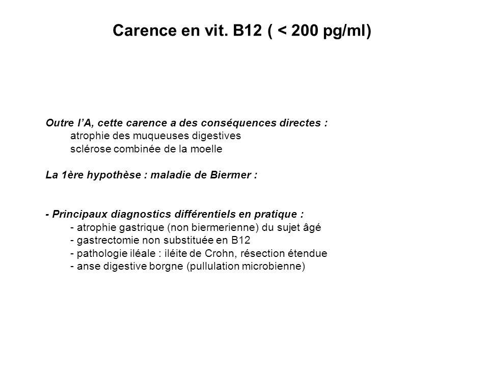 Carence en vit. B12 ( < 200 pg/ml)