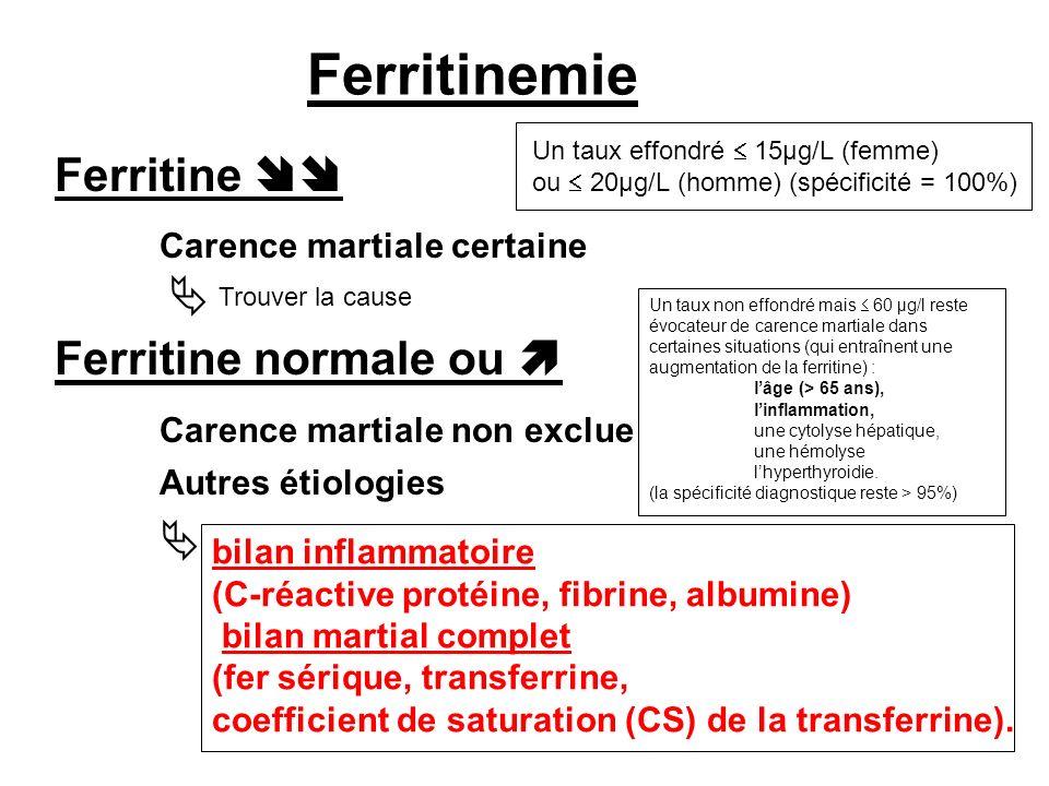 Ferritinemie Ferritine  Carence martiale certaine