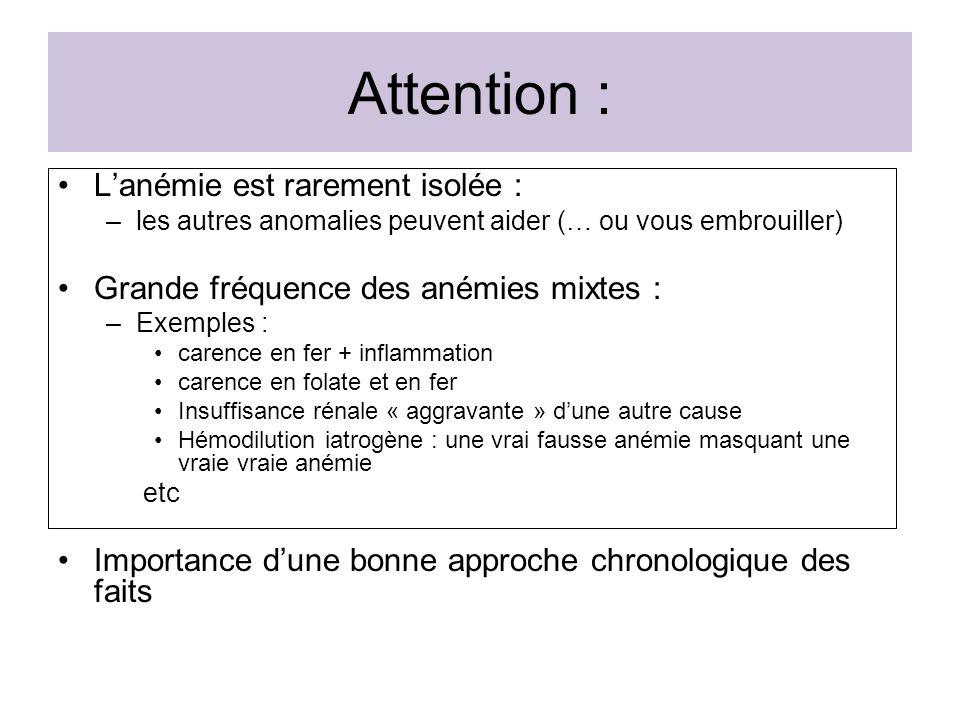 Attention : L'anémie est rarement isolée :