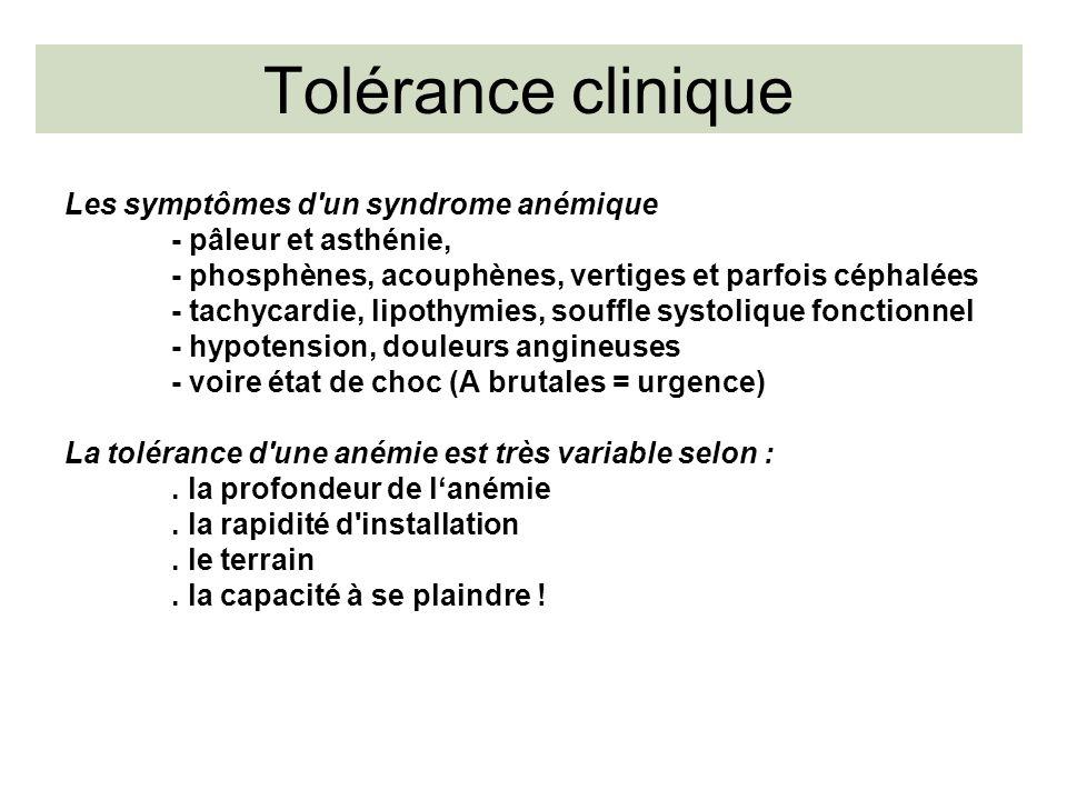 Tolérance clinique Les symptômes d un syndrome anémique