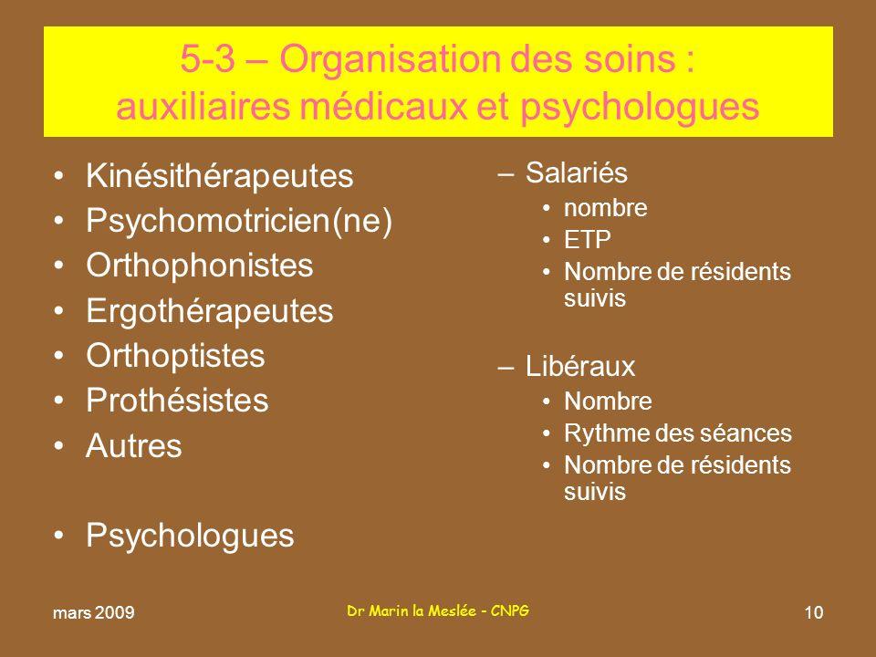 5-3 – Organisation des soins : auxiliaires médicaux et psychologues