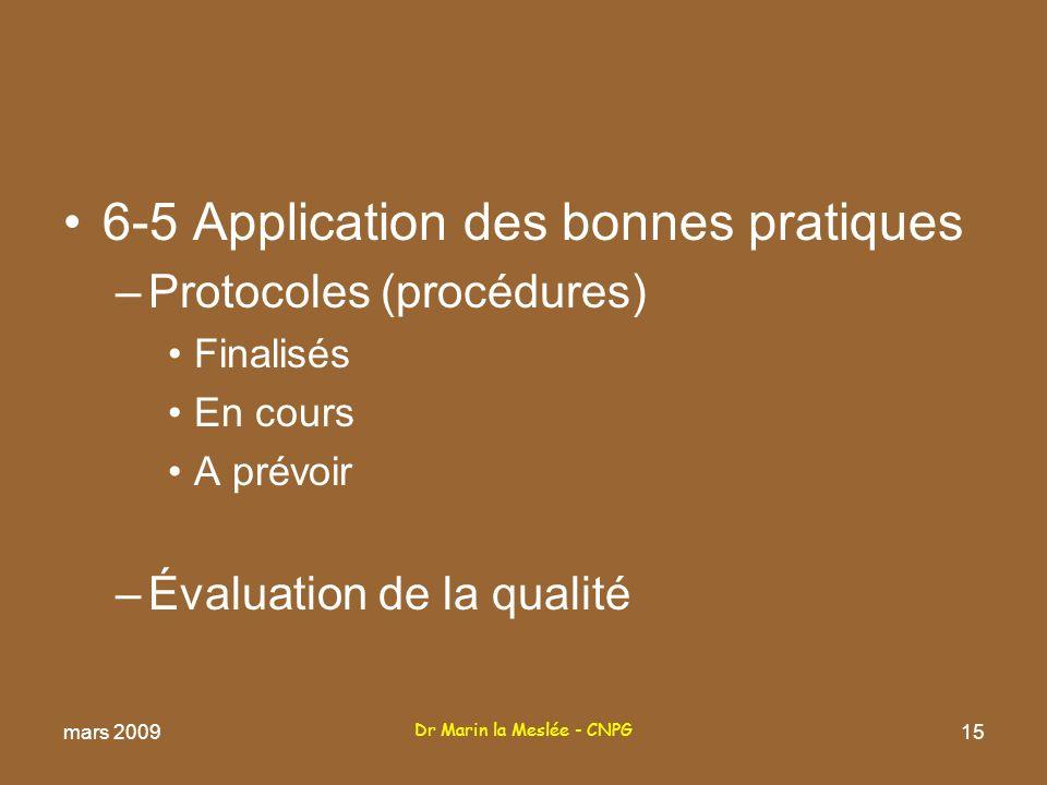 Dr Marin la Meslée - CNPG