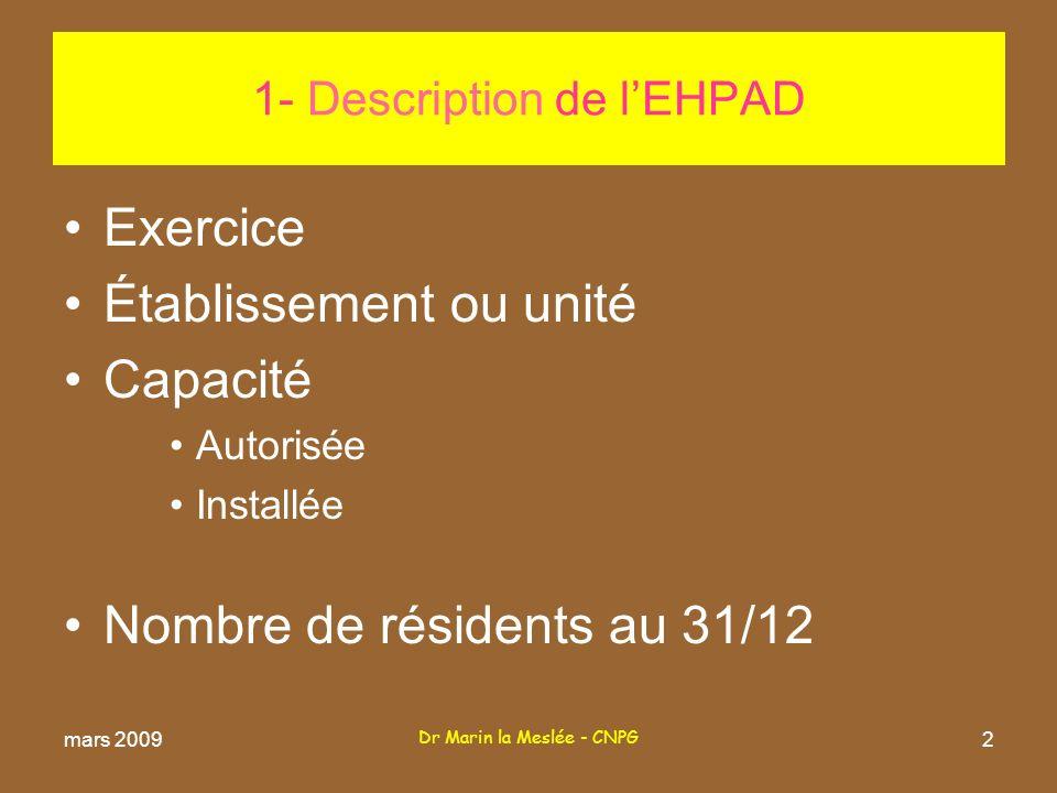 1- Description de l'EHPAD