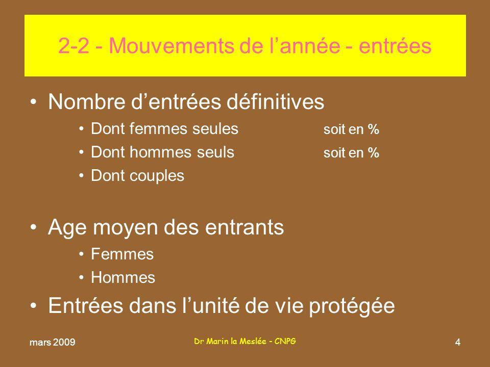 2-2 - Mouvements de l'année - entrées