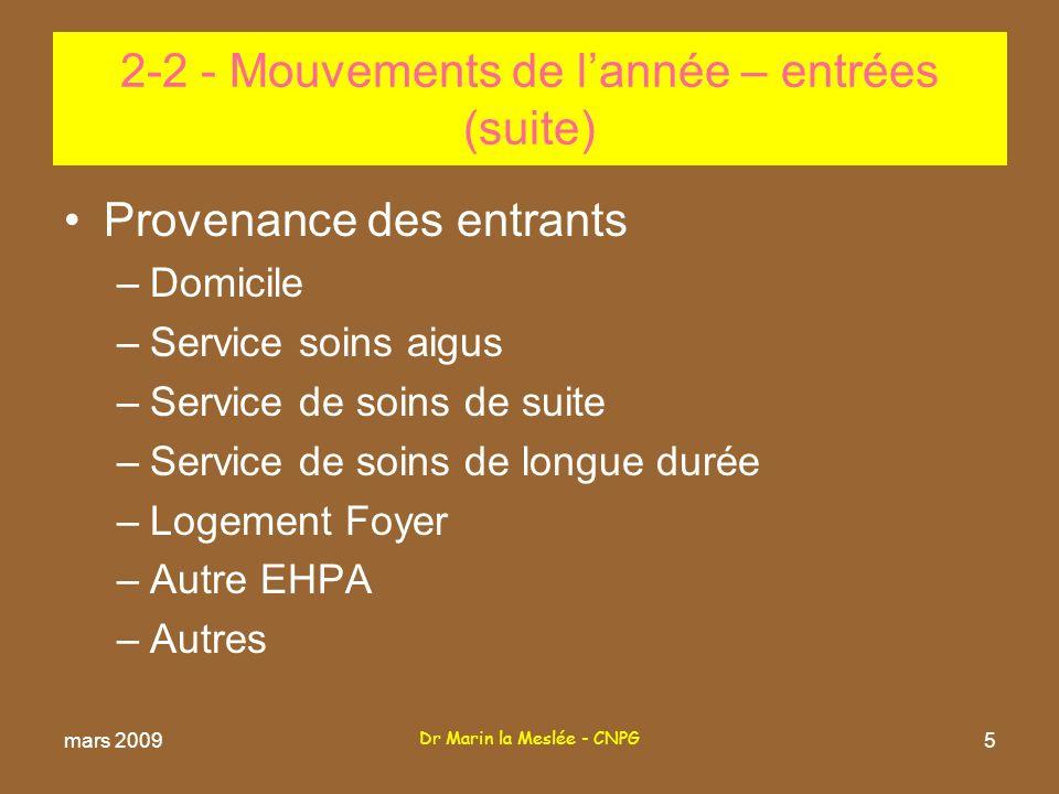 2-2 - Mouvements de l'année – entrées (suite)
