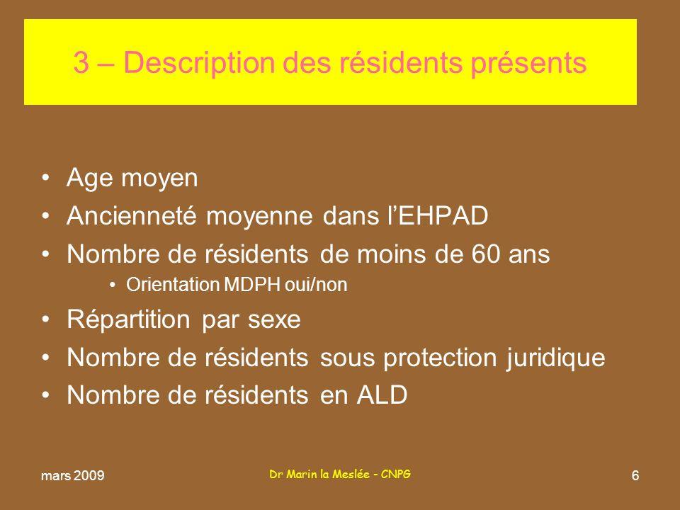 3 – Description des résidents présents