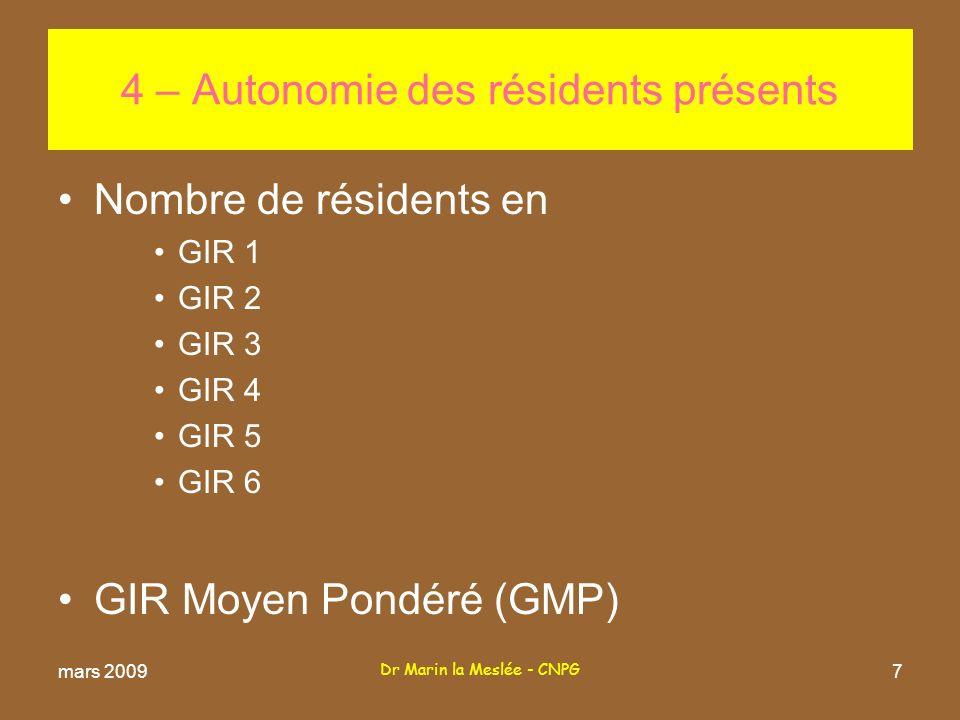 4 – Autonomie des résidents présents