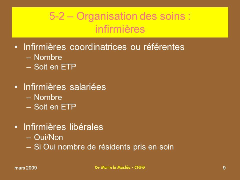 5-2 – Organisation des soins : infirmières