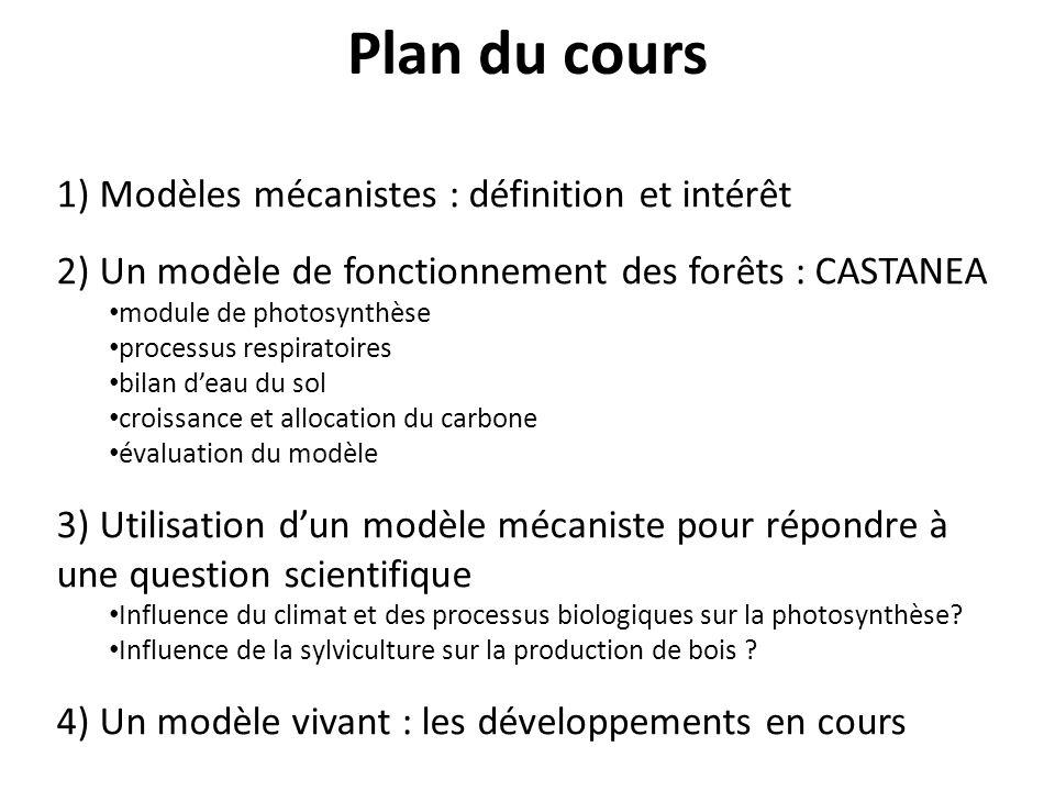 Plan du cours 1) Modèles mécanistes : définition et intérêt