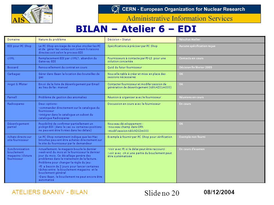 BILAN – Atelier 6 – EDI ATELIERS BAANIV - BILAN 08/12/2004 Domaine