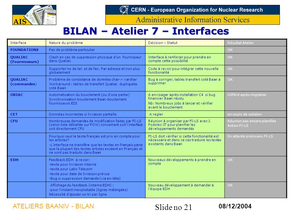 BILAN – Atelier 7 – Interfaces