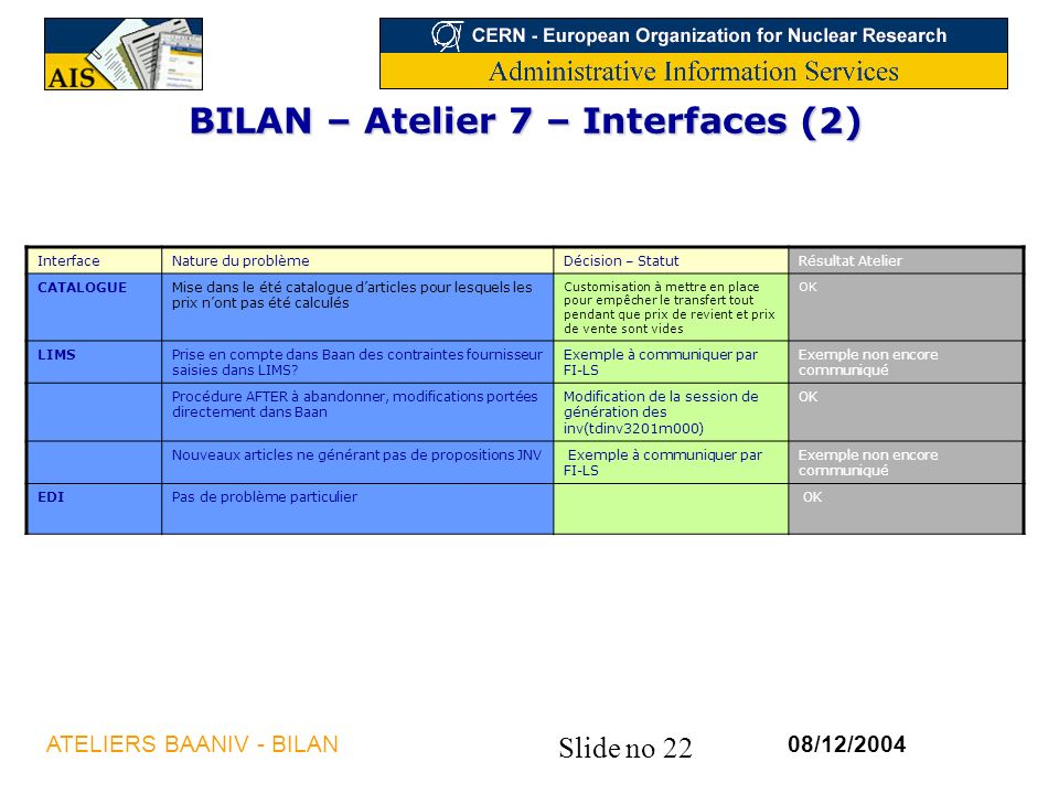 BILAN – Atelier 7 – Interfaces (2)