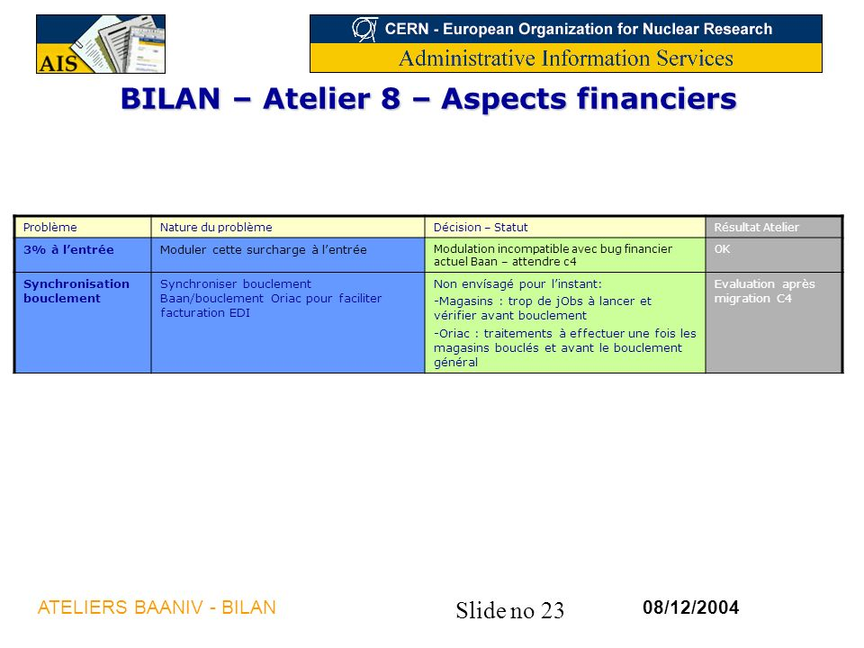BILAN – Atelier 8 – Aspects financiers