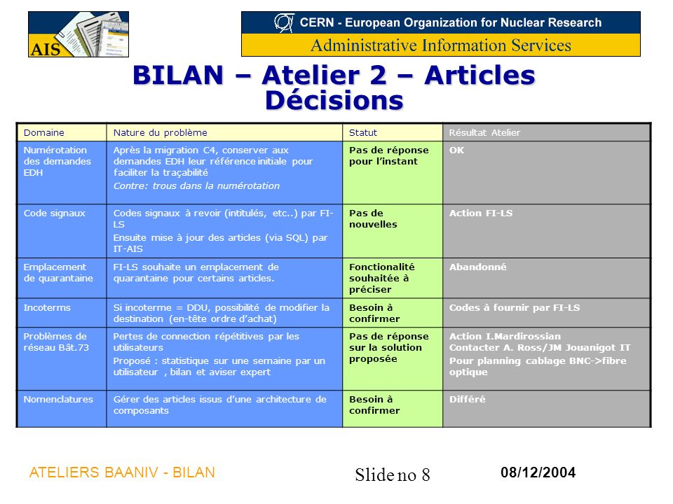 BILAN – Atelier 2 – Articles Décisions