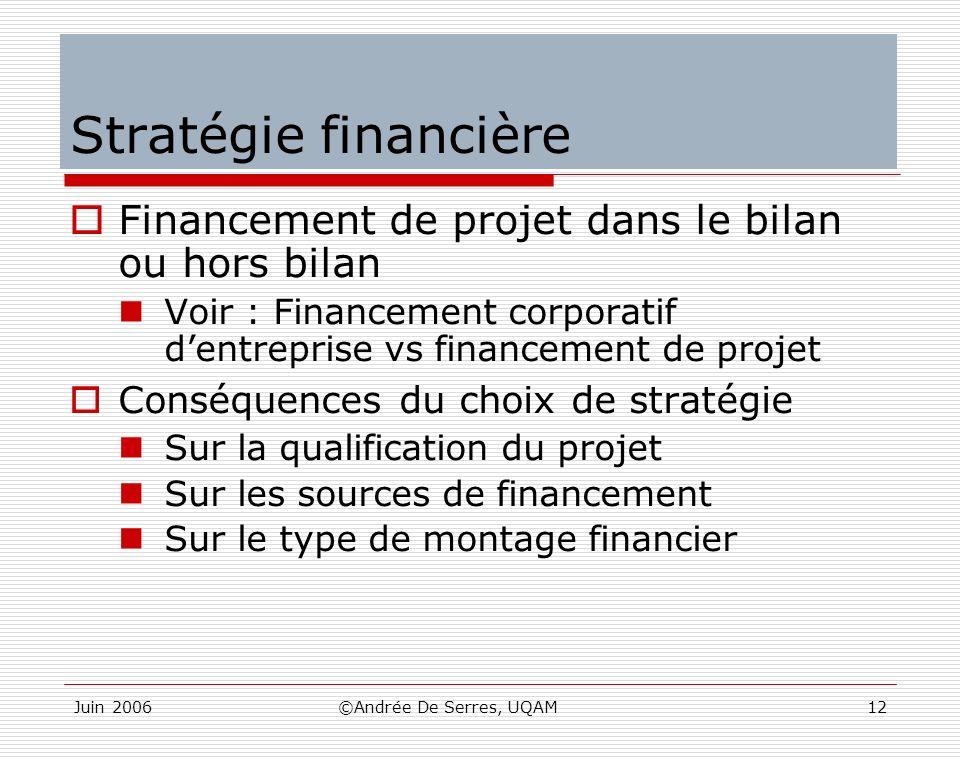 Stratégie financière Financement de projet dans le bilan ou hors bilan