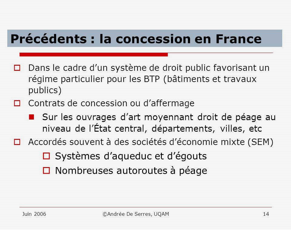 Les concessions en France