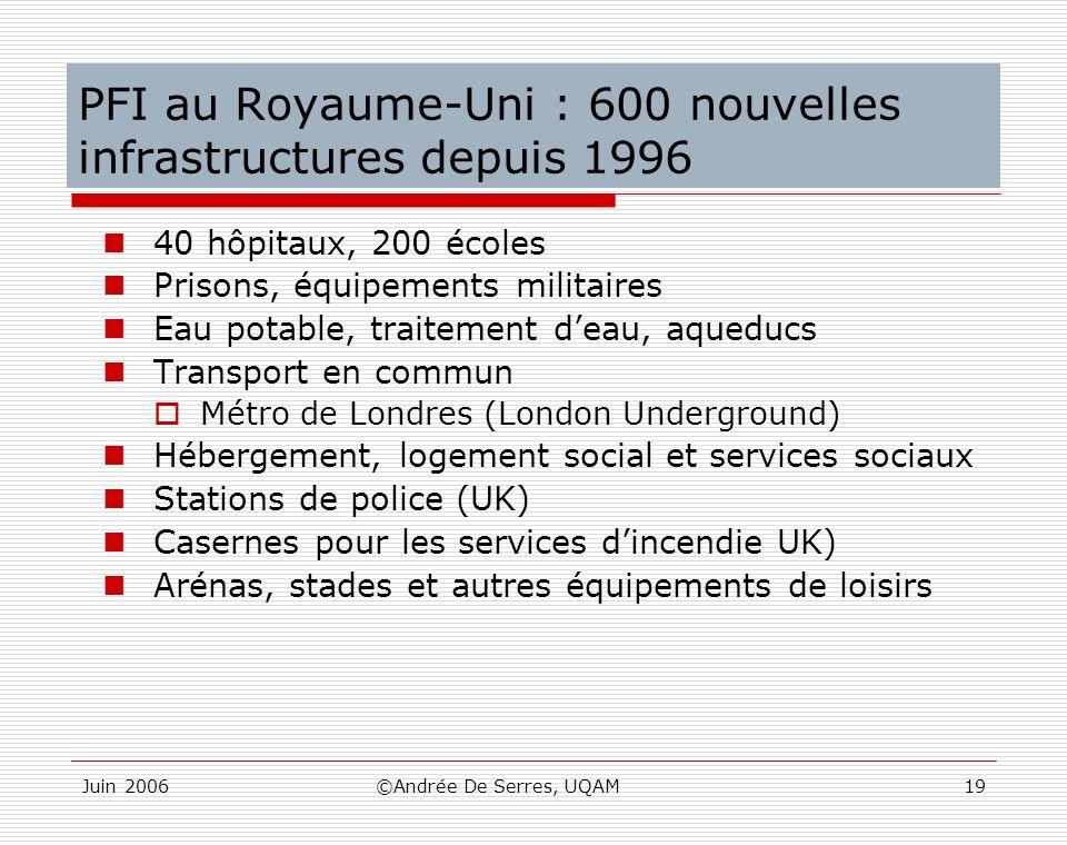 PFI au Royaume-Uni : 600 nouvelles infrastructures depuis 1996