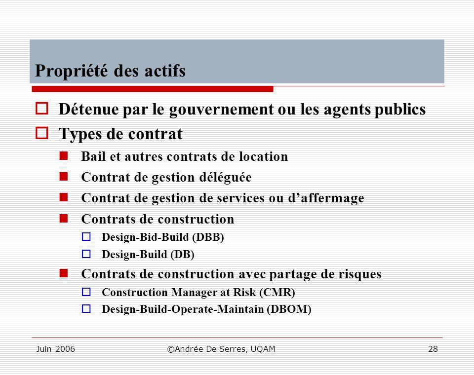 Propriété des actifs Détenue par le gouvernement ou les agents publics