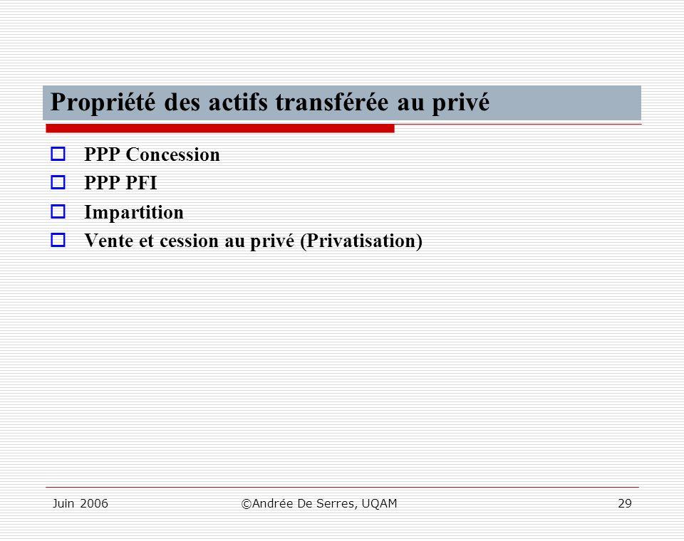 Propriété des actifs transférée au privé