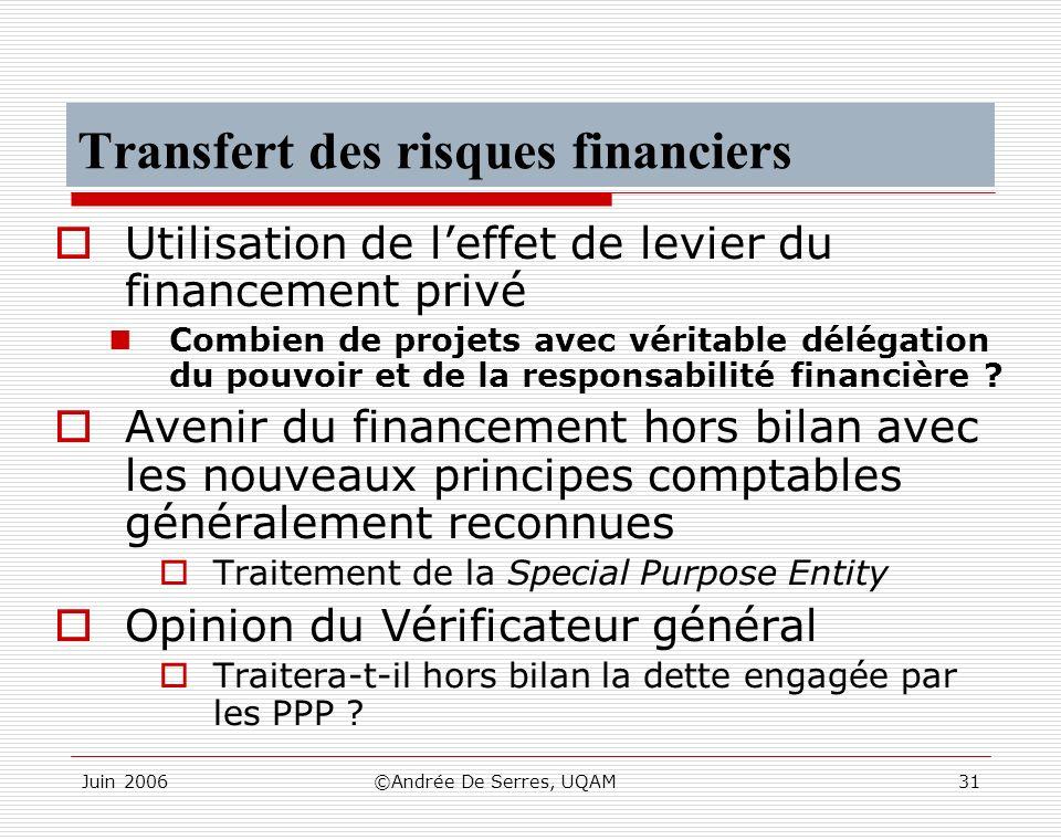 Transfert des risques financiers