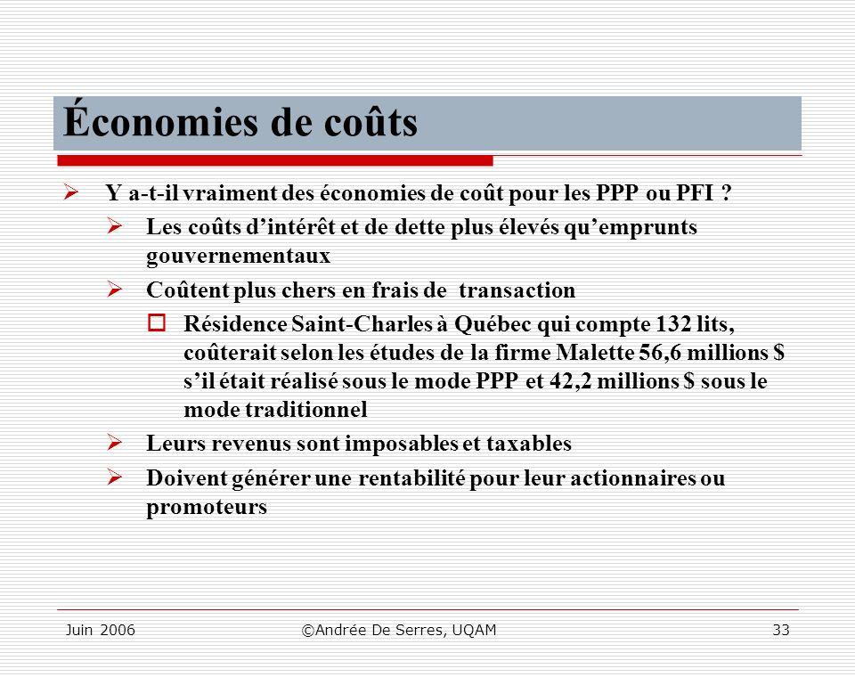 Économies de coûts Y a-t-il vraiment des économies de coût pour les PPP ou PFI