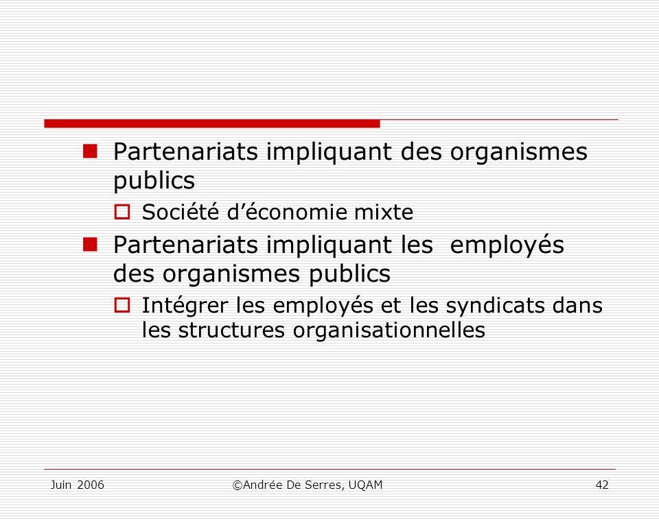 Partenariats impliquant des organismes publics