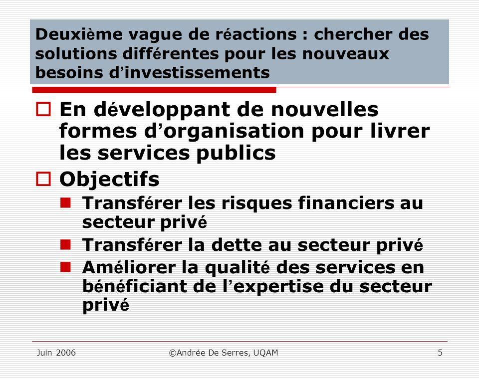 Deuxième vague de réactions : chercher des solutions différentes pour les nouveaux besoins d'investissements
