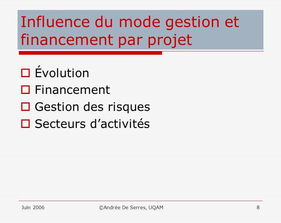 Influence du mode gestion et financement par projet