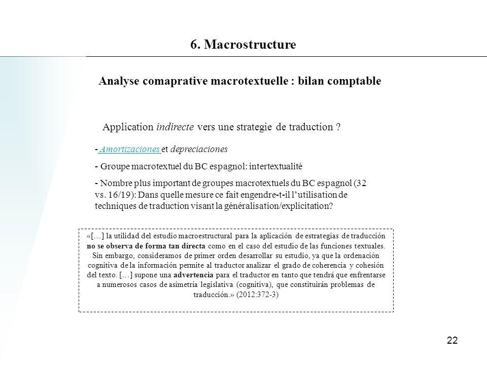 Analyse comaprative macrotextuelle : bilan comptable