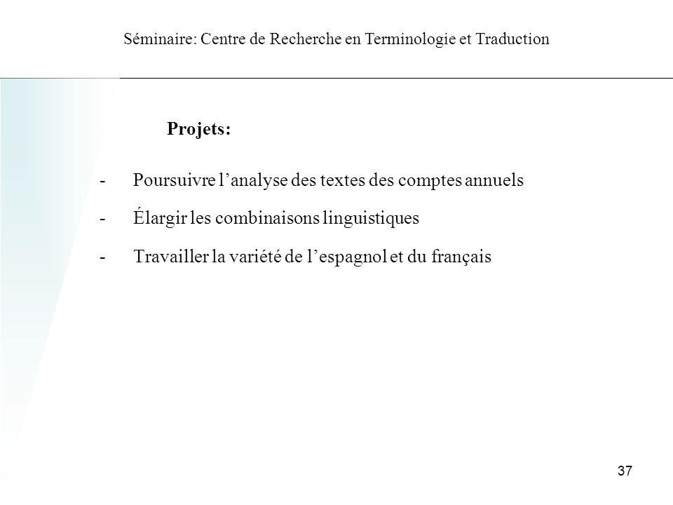 Séminaire: Centre de Recherche en Terminologie et Traduction