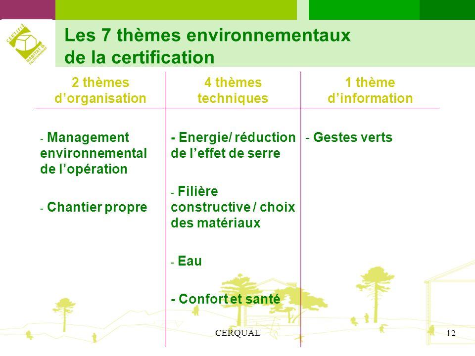 Les 7 thèmes environnementaux de la certification