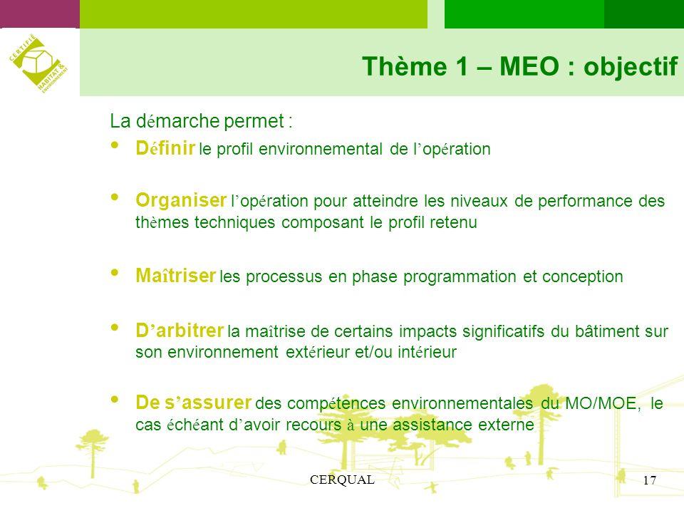 Thème 1 – MEO : objectif La démarche permet :