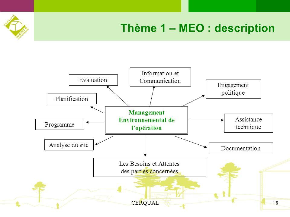 Thème 1 – MEO : description