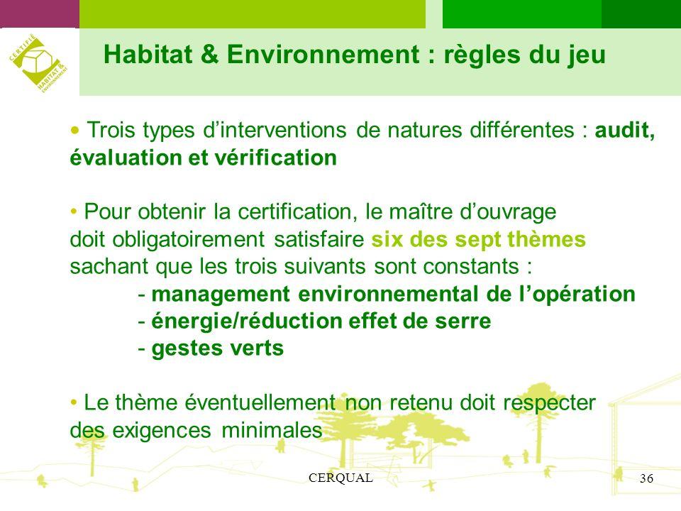 Habitat & Environnement : règles du jeu