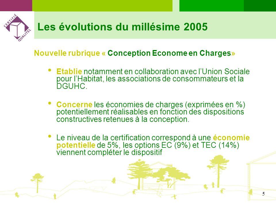 Les évolutions du millésime 2005