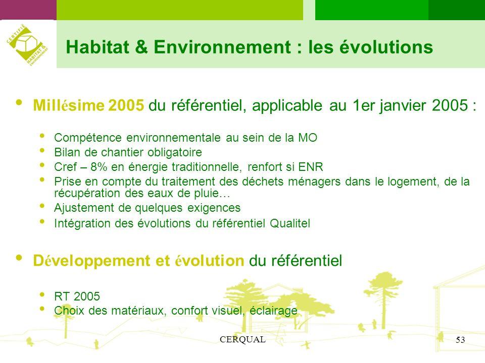 Habitat & Environnement : les évolutions