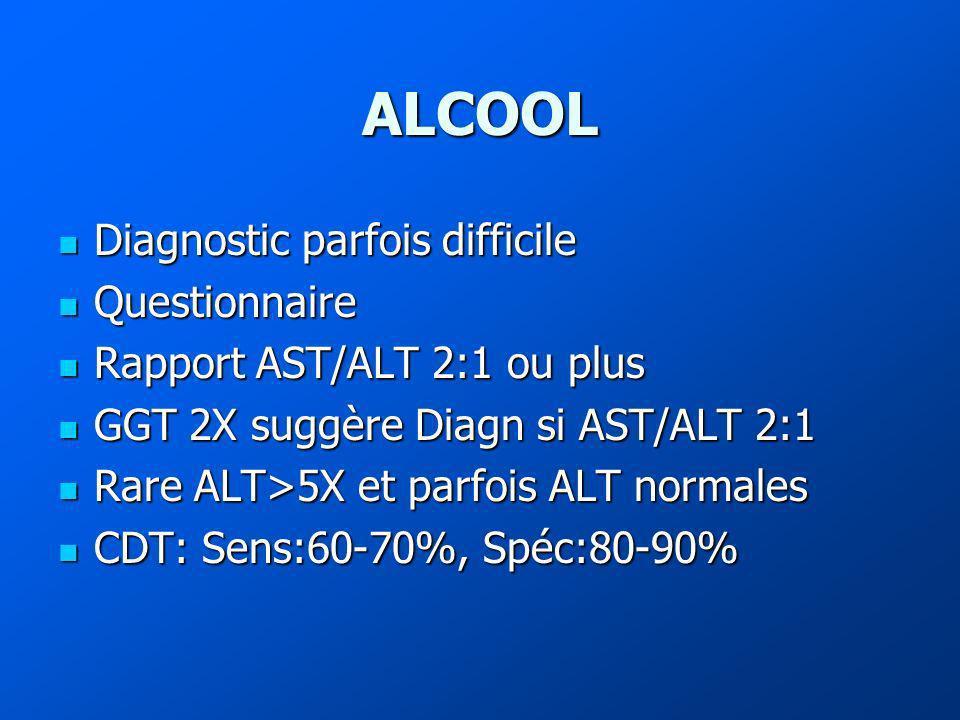 ALCOOL Diagnostic parfois difficile Questionnaire