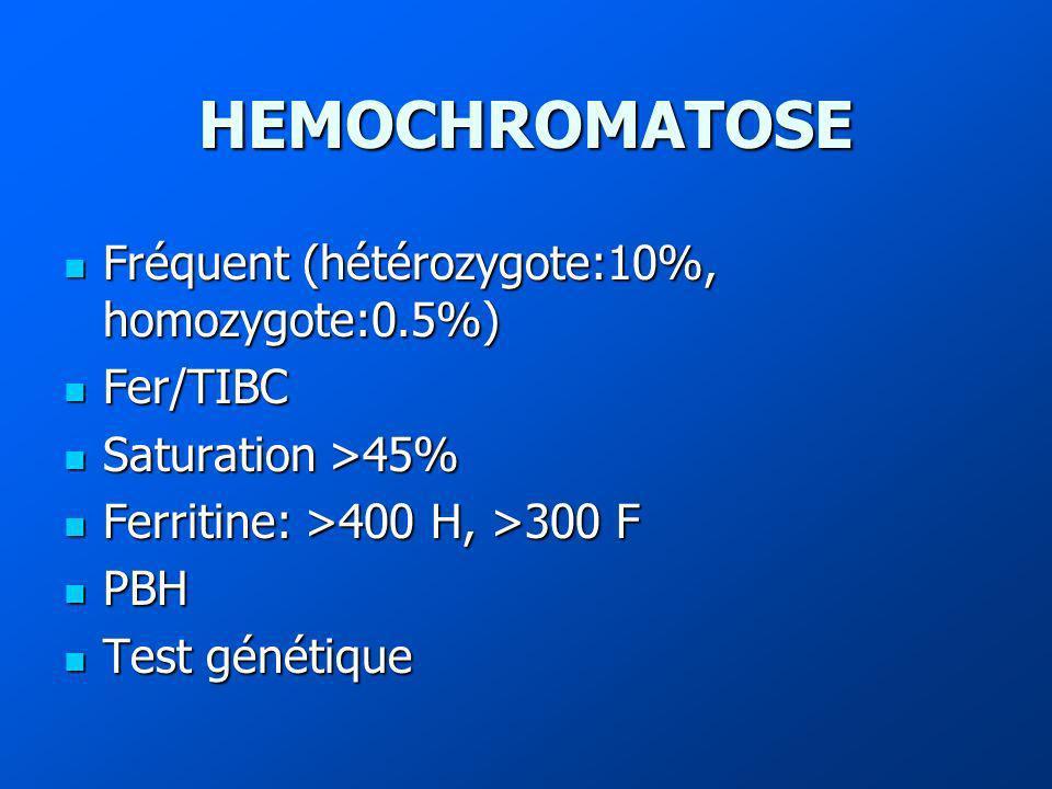 HEMOCHROMATOSE Fréquent (hétérozygote:10%, homozygote:0.5%) Fer/TIBC
