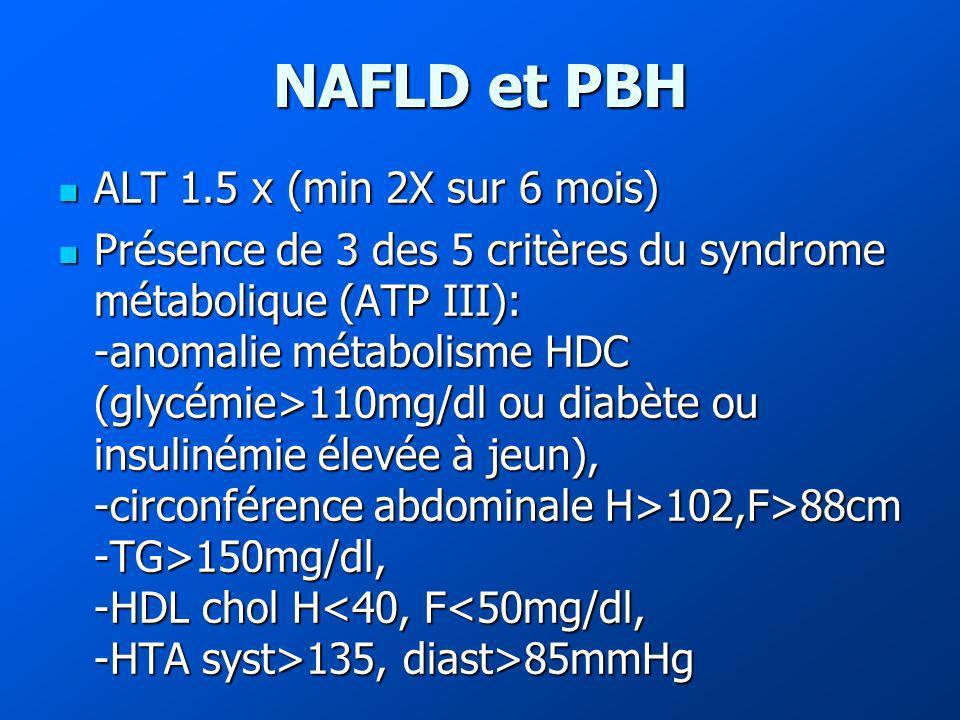 NAFLD et PBH ALT 1.5 x (min 2X sur 6 mois)