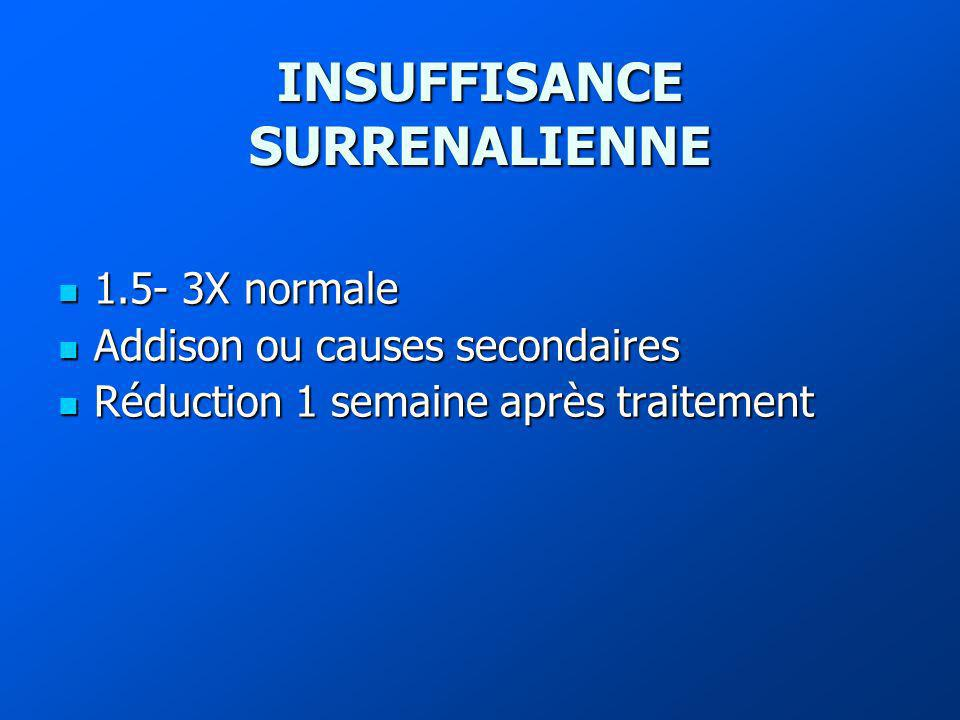 INSUFFISANCE SURRENALIENNE