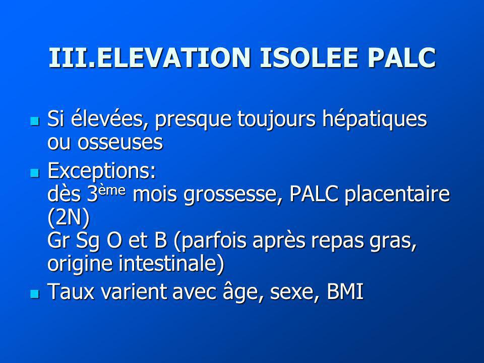 III.ELEVATION ISOLEE PALC