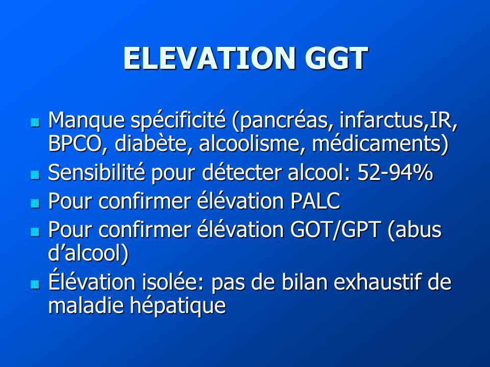 ELEVATION GGT Manque spécificité (pancréas, infarctus,IR, BPCO, diabète, alcoolisme, médicaments) Sensibilité pour détecter alcool: 52-94%